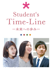 Student's Time-Line